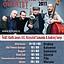 Oleg Kireyev Quartet – Koncert miesiąca