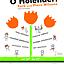 Festyn O'Holender