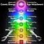 Trening transformujący życie. Podróż do świadomości przez siedem centrów energetycznych. Moduł I: czakra podstawy